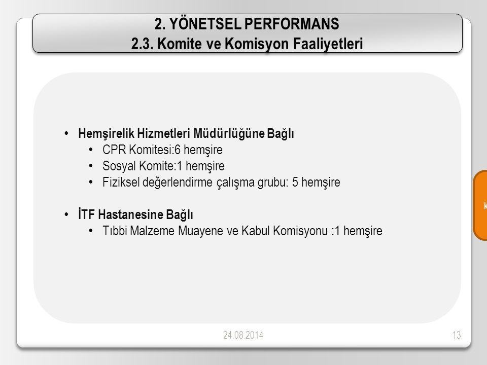 24.08.201413 Hemşirelik Hizmetleri Müdürlüğüne Bağlı CPR Komitesi:6 hemşire Sosyal Komite:1 hemşire Fiziksel değerlendirme çalışma grubu: 5 hemşire İT