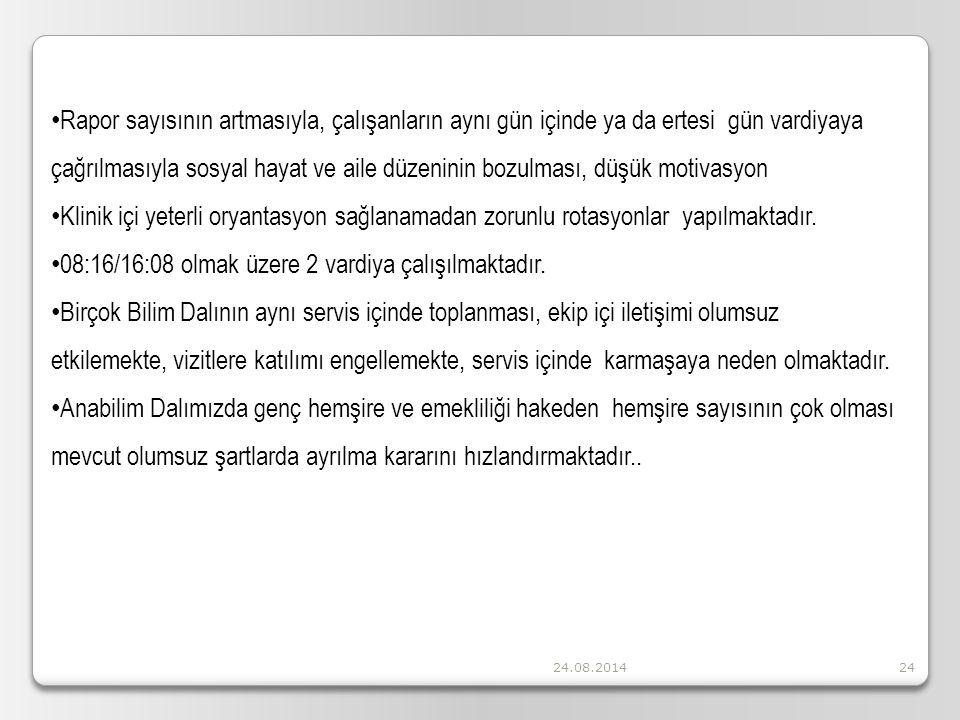 24.08.201424 Rapor sayısının artmasıyla, çalışanların aynı gün içinde ya da ertesi gün vardiyaya çağrılmasıyla sosyal hayat ve aile düzeninin bozulmas