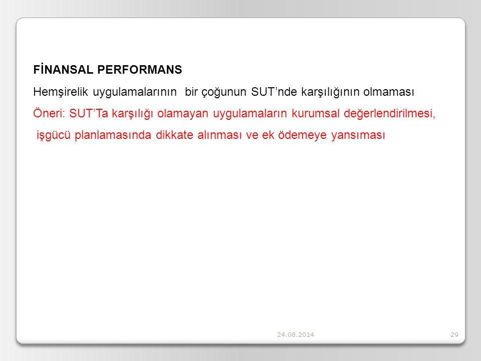 24.08.201429 FİNANSAL PERFORMANS Hemşirelik uygulamalarının bir çoğunun SUT'nde karşılığının olmaması Öneri: SUT'Ta karşılığı olamayan uygulamaların k
