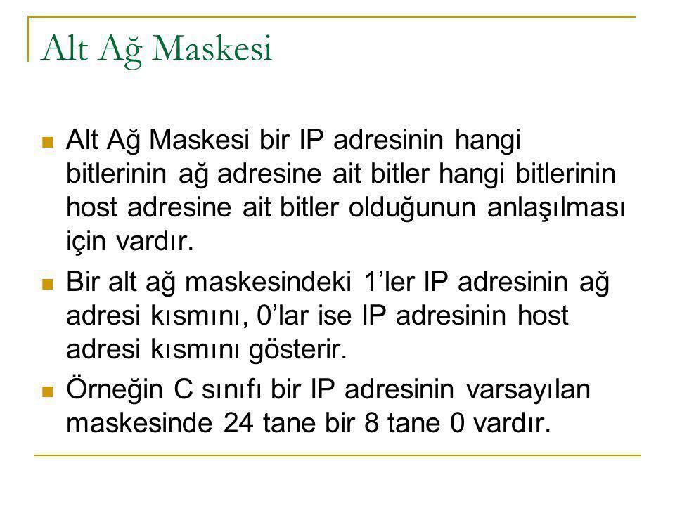Alt Ağ Maskesi Alt Ağ Maskesi bir IP adresinin hangi bitlerinin ağ adresine ait bitler hangi bitlerinin host adresine ait bitler olduğunun anlaşılması