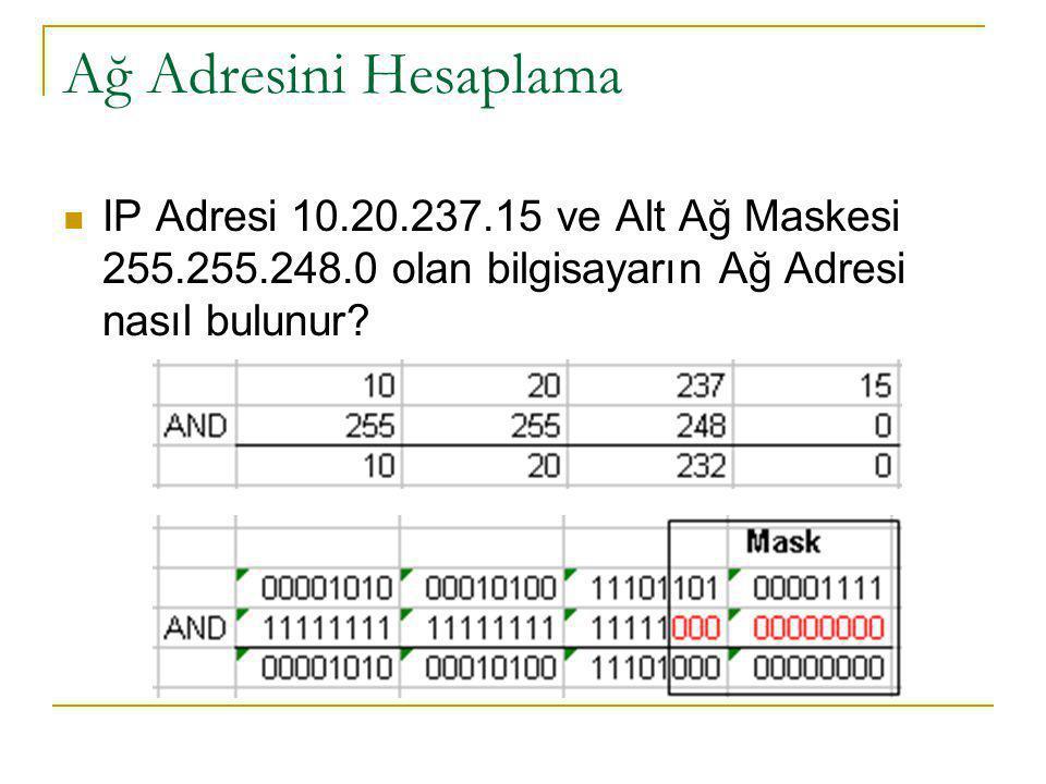 Ağ Adresini Hesaplama IP Adresi 10.20.237.15 ve Alt Ağ Maskesi 255.255.248.0 olan bilgisayarın Ağ Adresi nasıl bulunur?