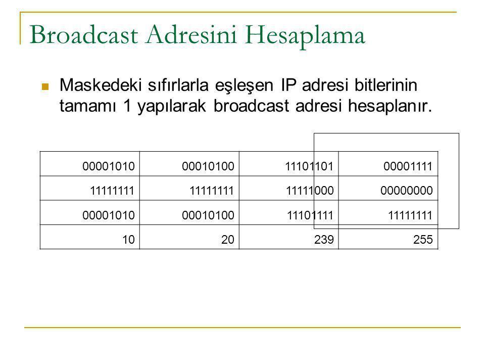 Broadcast Adresini Hesaplama Maskedeki sıfırlarla eşleşen IP adresi bitlerinin tamamı 1 yapılarak broadcast adresi hesaplanır. 00001010000101001110110
