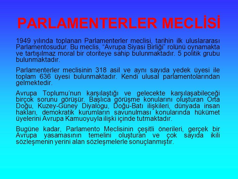 PARLAMENTERLER MECLİSİ 1949 yılında toplanan Parlamenterler meclisi, tarihin ilk uluslararası Parlamentosudur.