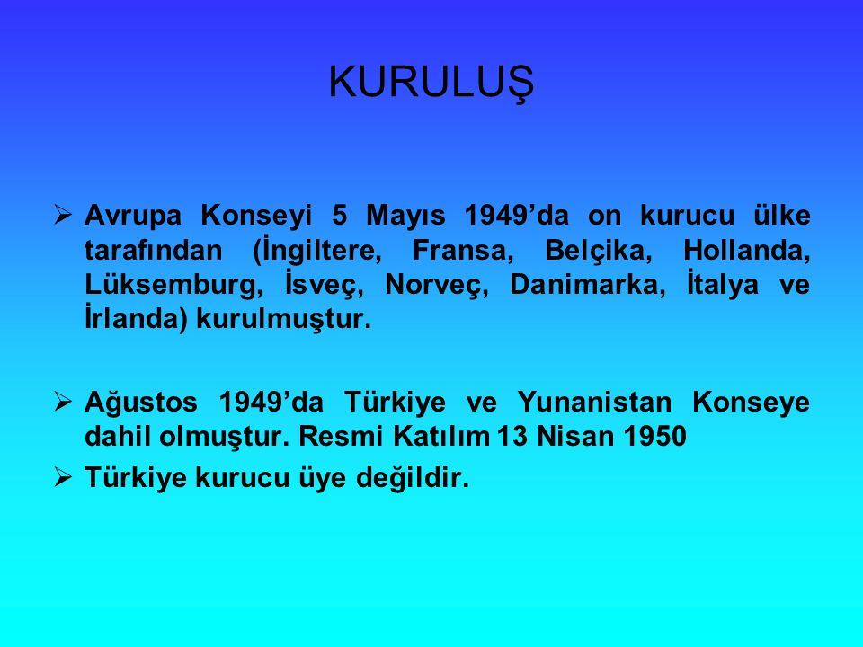 AVRUPA YATIRIM BANKASI 1958 yılında Roma Antlaşması'nın 129.