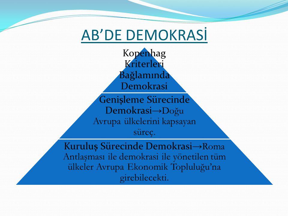 AB'DE DEMOKRASİ Kopenhag Kriterleri Bağlamında Demokrasi Genişleme Sürecinde Demokrasi →Doğu Avrupa ülkelerini kapsayan süreç. Kuruluş Sürecinde Demok