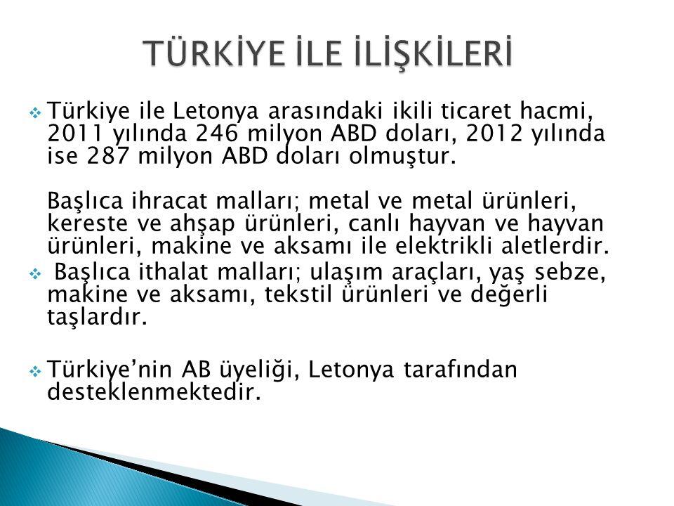  Türkiye ile Letonya arasındaki ikili ticaret hacmi, 2011 yılında 246 milyon ABD doları, 2012 yılında ise 287 milyon ABD doları olmuştur. Başlıca ihr