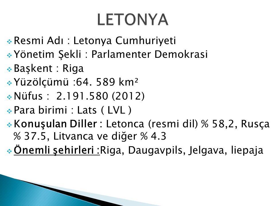  Resmi Adı : Letonya Cumhuriyeti  Yönetim Şekli : Parlamenter Demokrasi  Başkent : Riga  Yüzölçümü :64. 589 km²  Nüfus : 2.191.580 (2012)  Para