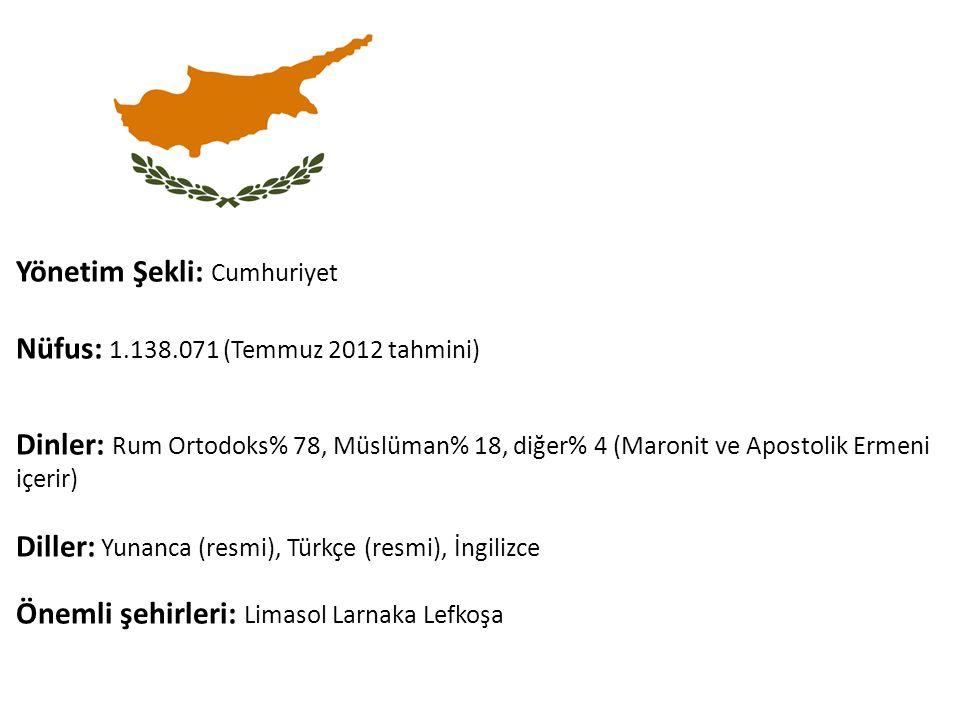 Yönetim Şekli: Cumhuriyet Nüfus: 1.138.071 (Temmuz 2012 tahmini) Dinler: Rum Ortodoks% 78, Müslüman% 18, diğer% 4 (Maronit ve Apostolik Ermeni içerir) Diller: Yunanca (resmi), Türkçe (resmi), İngilizce Önemli şehirleri: Limasol Larnaka Lefkoşa