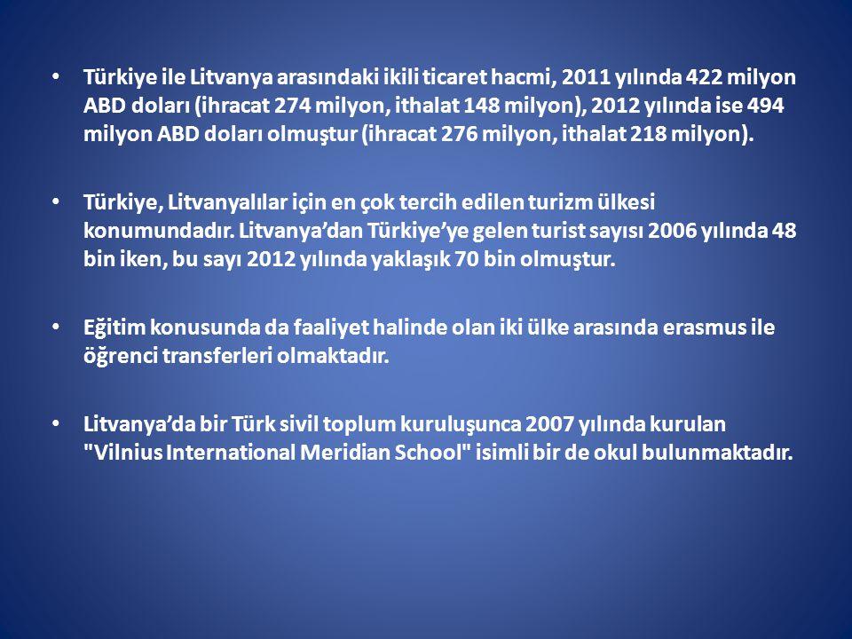 Türkiye ile Litvanya arasındaki ikili ticaret hacmi, 2011 yılında 422 milyon ABD doları (ihracat 274 milyon, ithalat 148 milyon), 2012 yılında ise 494