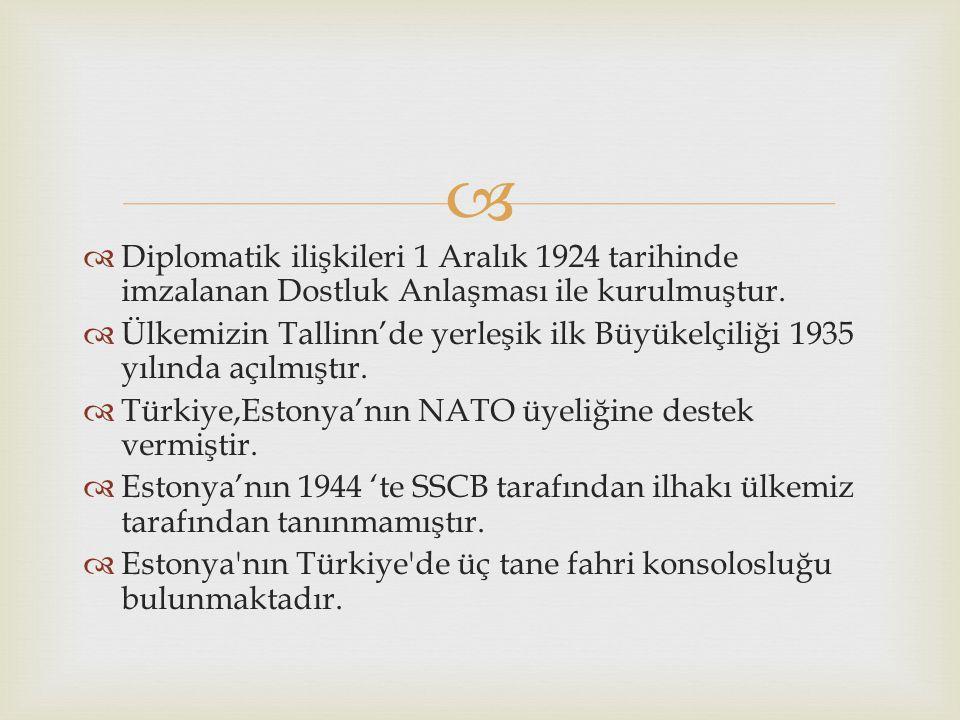   Diplomatik ilişkileri 1 Aralık 1924 tarihinde imzalanan Dostluk Anlaşması ile kurulmuştur.  Ülkemizin Tallinn'de yerleşik ilk Büyükelçiliği 1935