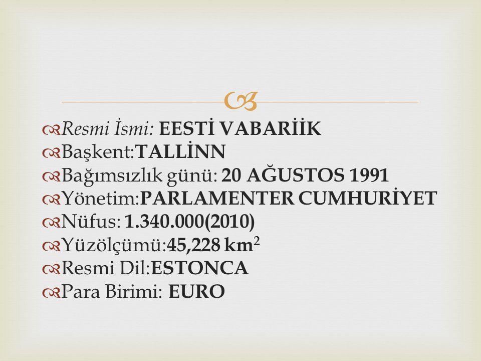   Estonya nüfûsunun % 65'ini Estler, % 28'ini Ruslar, % 3'ünü Ukraynalılar meydana getirir.