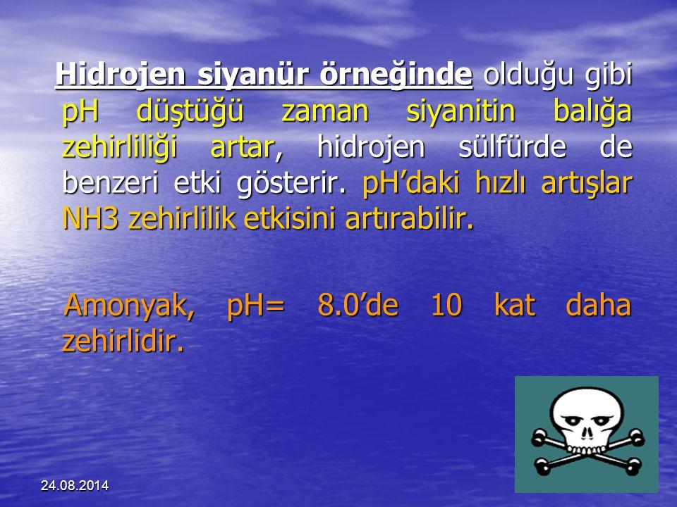 24.08.201431 Hidrojen siyanür örneğinde olduğu gibi pH düştüğü zaman siyanitin balığa zehirliliği artar, hidrojen sülfürde de benzeri etki gösterir.