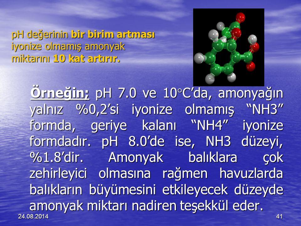 24.08.201441 Örneğin; pH 7.0 ve 10  C'da, amonyağın yalnız %0,2'si iyonize olmamış NH3 formda, geriye kalanı NH4 iyonize formdadır.