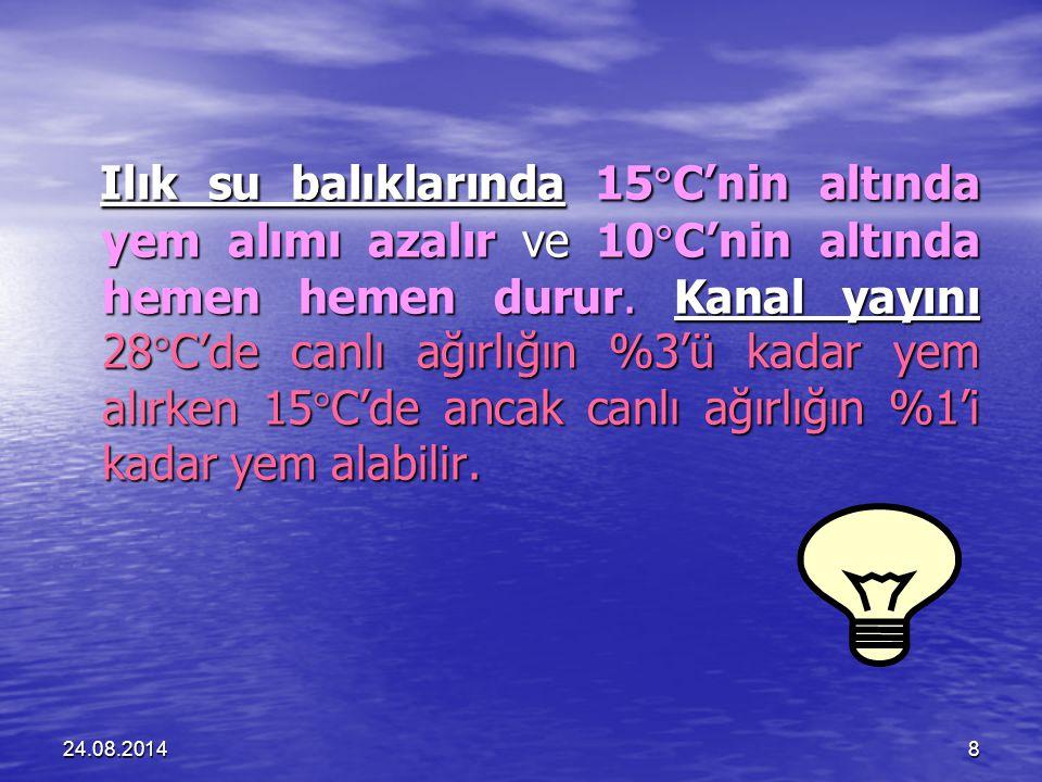 24.08.20148 Ilık su balıklarında 15  C'nin altında yem alımı azalır ve 10  C'nin altında hemen hemen durur.
