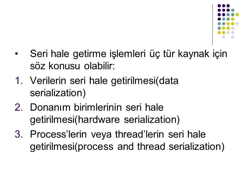 Seri hale getirme işlemleri üç tür kaynak için söz konusu olabilir: 1.Verilerin seri hale getirilmesi(data serialization) 2.Donanım birimlerinin seri hale getirilmesi(hardware serialization) 3.Process'lerin veya thread'lerin seri hale getirilmesi(process and thread serialization)