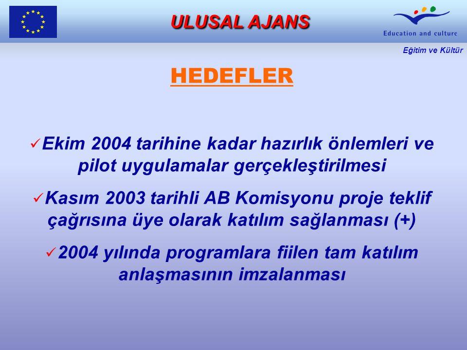 Eğitim ve Kültür ULUSAL AJANS ULUSAL AJANS HEDEFLER Ekim 2004 tarihine kadar hazırlık önlemleri ve pilot uygulamalar gerçekleştirilmesi Kasım 2003 tarihli AB Komisyonu proje teklif çağrısına üye olarak katılım sağlanması (+) 2004 yılında programlara fiilen tam katılım anlaşmasının imzalanması