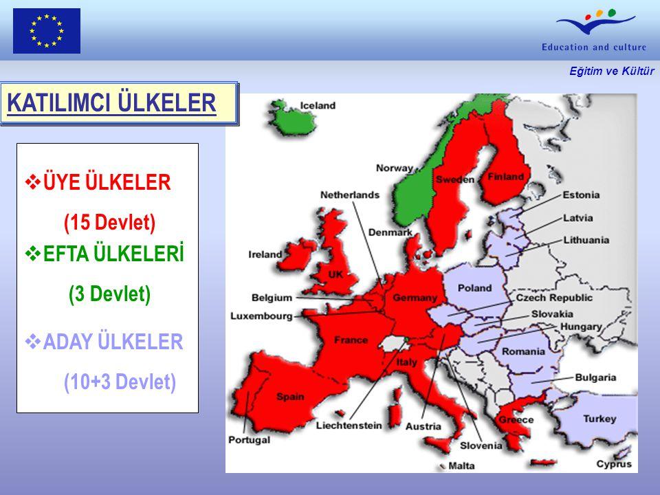 Eğitim ve Kültür  ÜYE ÜLKELER (15 Devlet)  EFTA ÜLKELERİ (3 Devlet)  ADAY ÜLKELER (10+3 Devlet) KATILIMCI ÜLKELER