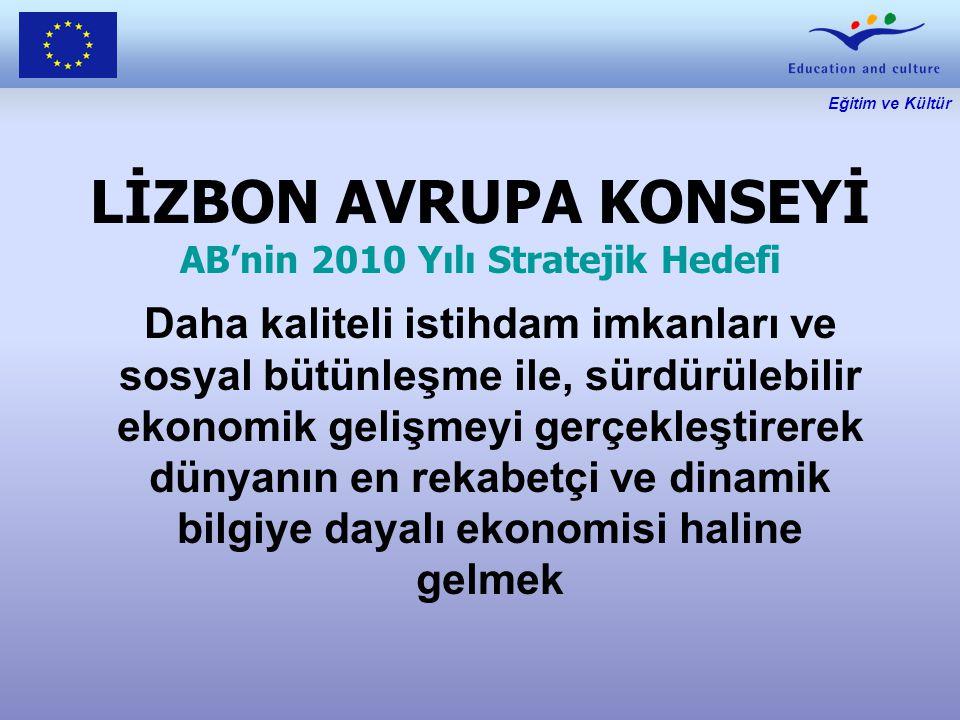 Eğitim ve Kültür LİZBON AVRUPA KONSEYİ AB'nin 2010 Yılı Stratejik Hedefi Daha kaliteli istihdam imkanları ve sosyal bütünleşme ile, sürdürülebilir ekonomik gelişmeyi gerçekleştirerek dünyanın en rekabetçi ve dinamik bilgiye dayalı ekonomisi haline gelmek