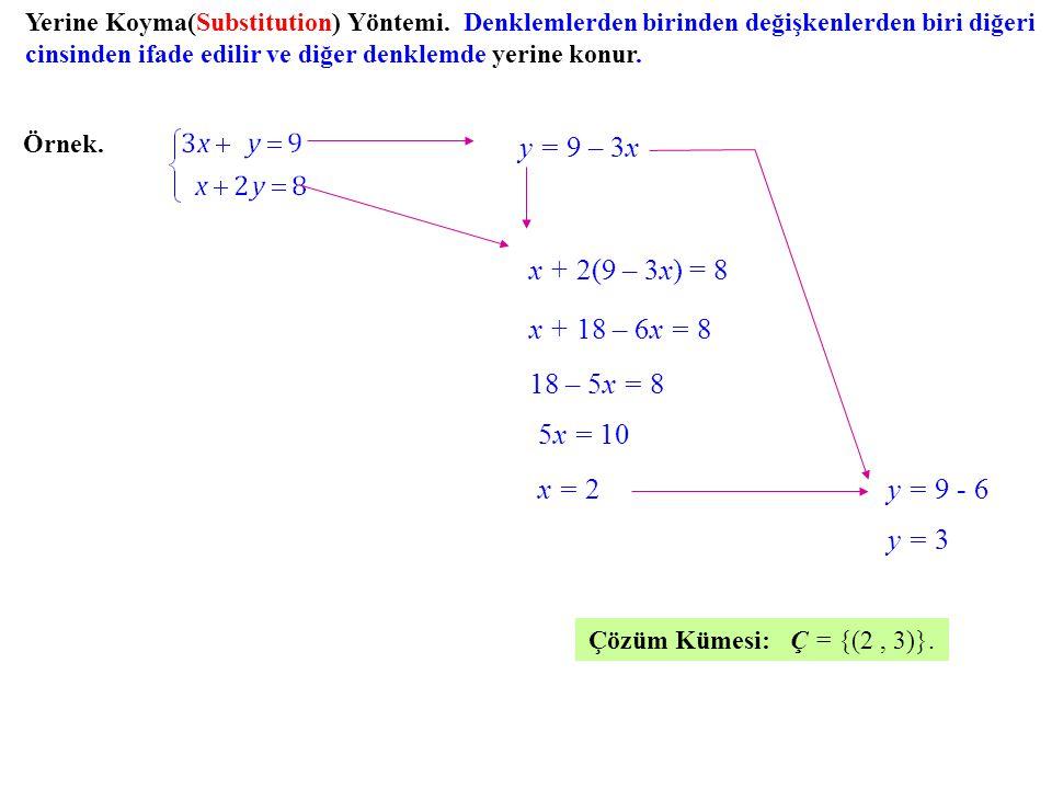 Yerine Koyma(Substitution) Yöntemi. Denklemlerden birinden değişkenlerden biri diğeri cinsinden ifade edilir ve diğer denklemde yerine konur. Örnek. y