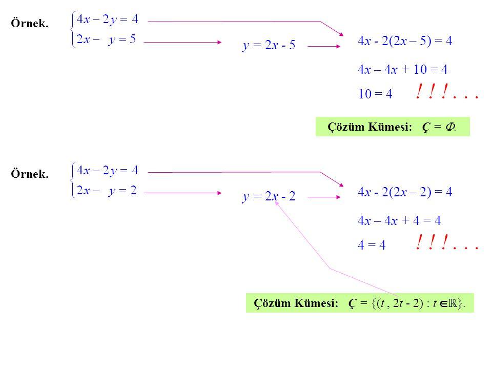 Örnek. y = 2x - 5 4x - 2(2x – 5) = 4 Çözüm Kümesi: Ç = .. 4x – + 10 = 4 = 4 ! ! !... Örnek. y = 2x - 2 4x - 2(2x – 2) = 4 4x – + 4 = 4 4 = 4 ! ! !..