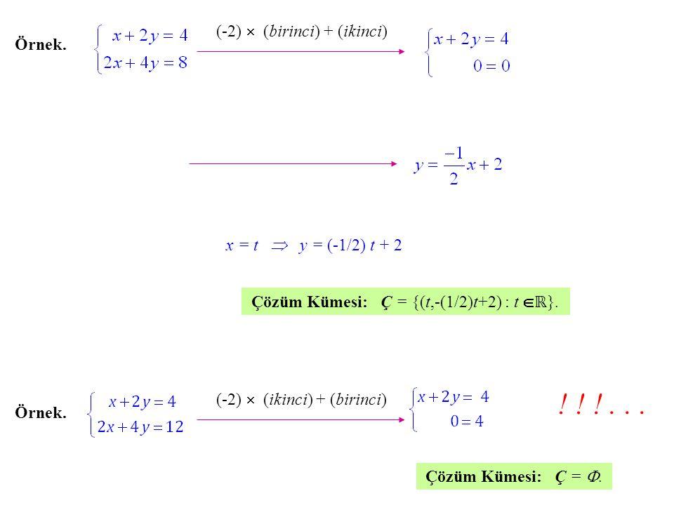 Örnek. (-2)  (birinci) + (ikinci) x = t  y = (-1/2) t + 2 Çözüm Kümesi: Ç = {(t,-(1/2)t+2) : t ℝ}.ℝ}. Örnek. (-2)  (ikinci) + (birinci) Çözüm Küm