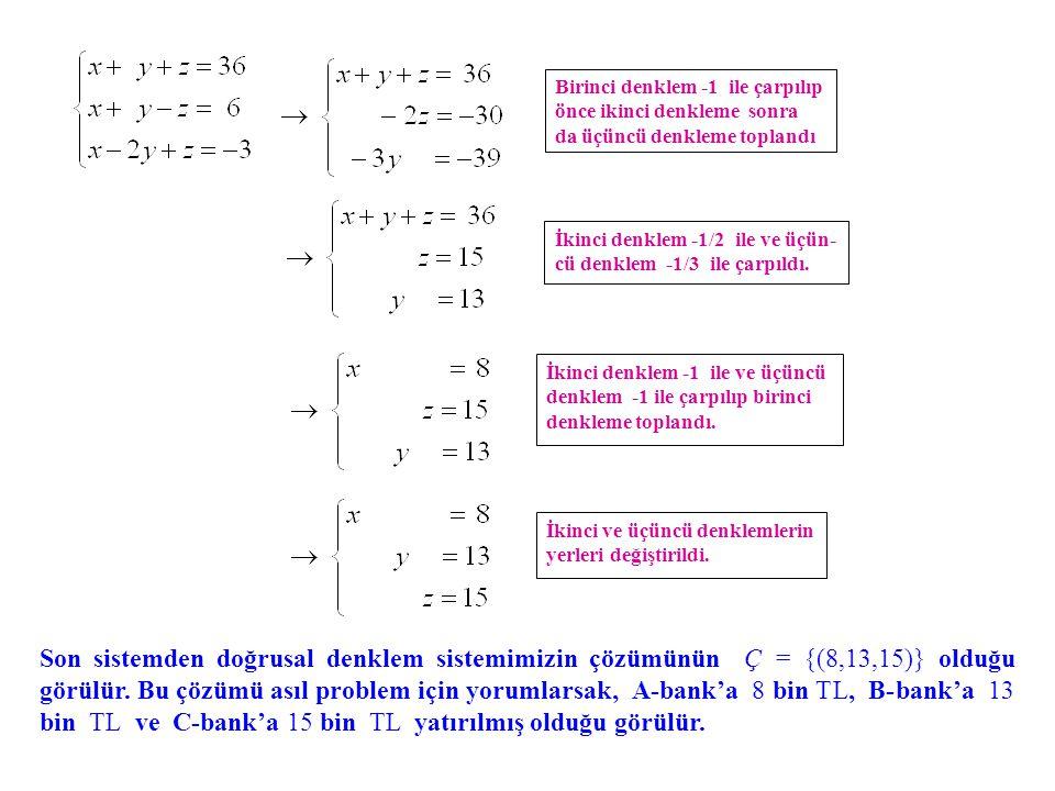 Birinci denklem -1 ile çarpılıp önce ikinci denkleme sonra da üçüncü denkleme toplandı İkinci denklem -1/2 ile ve üçün- cü denklem -1/3 ile çarpıldı.