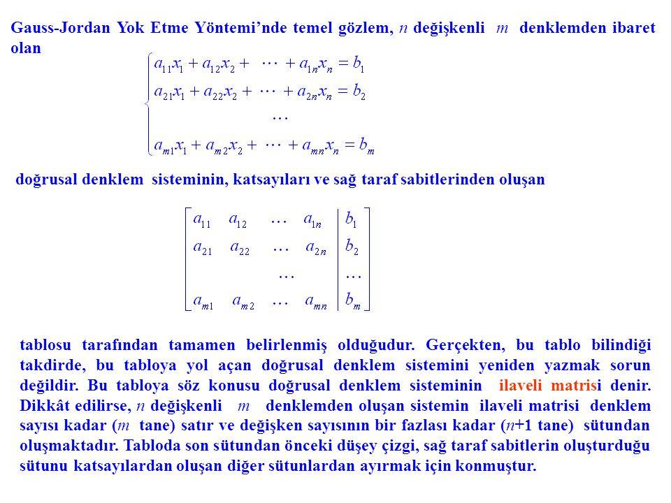 Gauss-Jordan Yok Etme Yöntemi'nde temel gözlem, n değişkenli m denklemden ibaret olan doğrusal denklem sisteminin, katsayıları ve sağ taraf sabitlerin