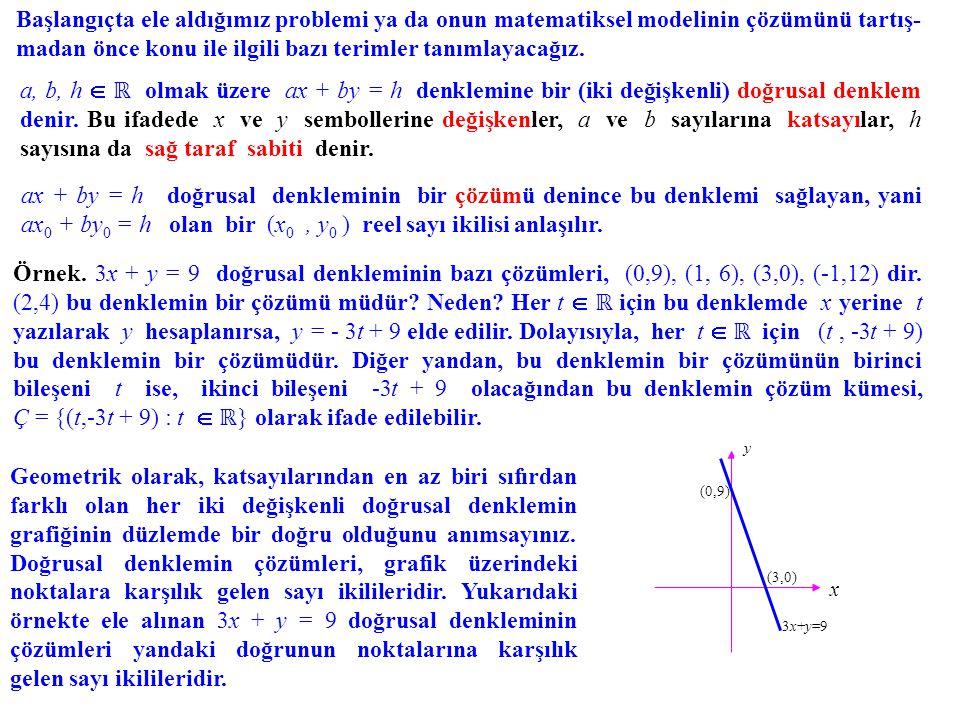 a, b, h  ℝ olmak üzere ax + by = h denklemine bir (iki değişkenli) doğrusal denklem denir. Bu ifadede x ve y sembollerine değişkenler, a ve b sayılar