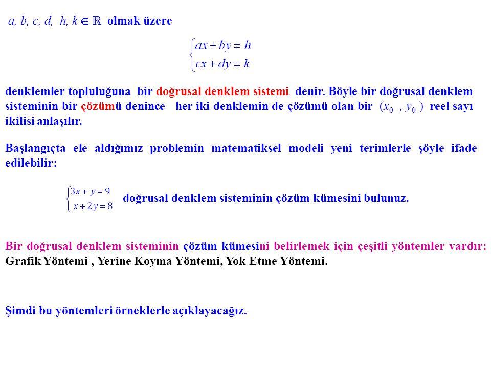 a, b, c, d, h, k  ℝ olmak üzere denklemler topluluğuna bir doğrusal denklem sistemi denir. Böyle bir doğrusal denklem sisteminin bir çözümü denince h