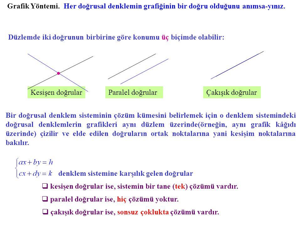 Kesişen doğrular Grafik Yöntemi. Her doğrusal denklemin grafiğinin bir doğru olduğunu anımsa-yınız. Düzlemde iki doğrunun birbirine göre konumu üç biç