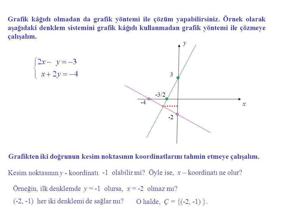 Grafik kâğıdı olmadan da grafik yöntemi ile çözüm yapabilirsiniz. Örnek olarak aşağıdaki denklem sistemini grafik kâğıdı kullanmadan grafik yöntemi il