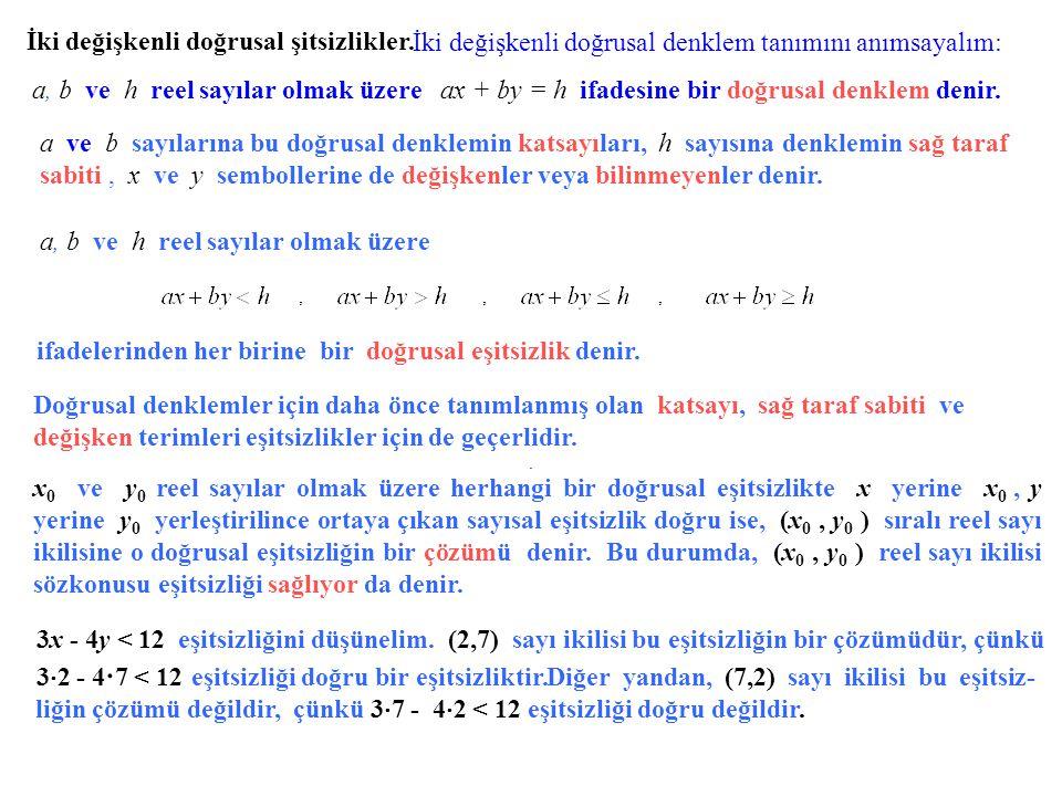 İki değişkenli doğrusal şitsizlikler. a, b ve h reel sayılar olmak üzere ax + by = h ifadesine bir doğrusal denklem denir. a ve b sayılarına bu doğrus
