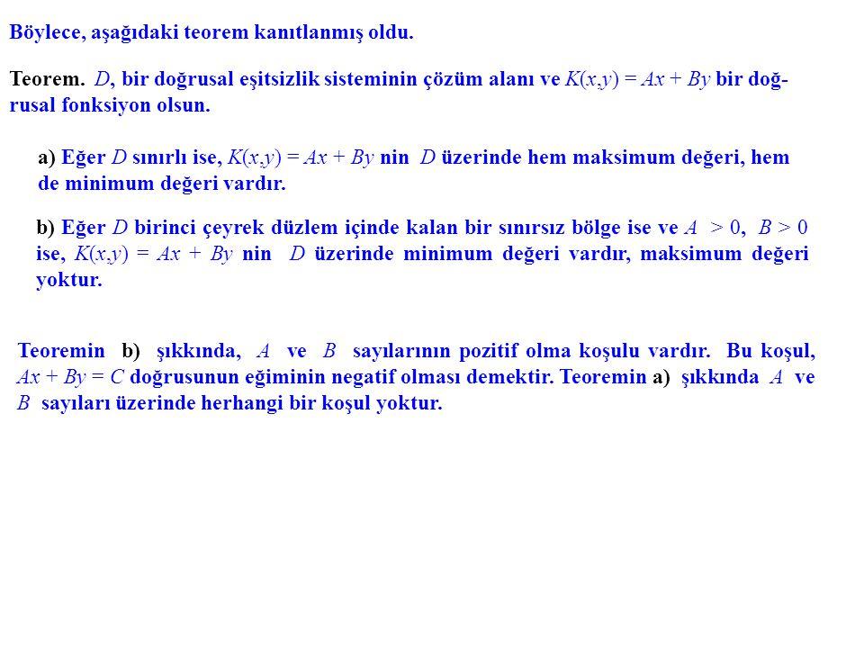 Böylece, aşağıdaki teorem kanıtlanmış oldu. Teorem. D, bir doğrusal eşitsizlik sisteminin çözüm alanı ve K(x,y) = Ax + By bir doğ- rusal fonksiyon ols