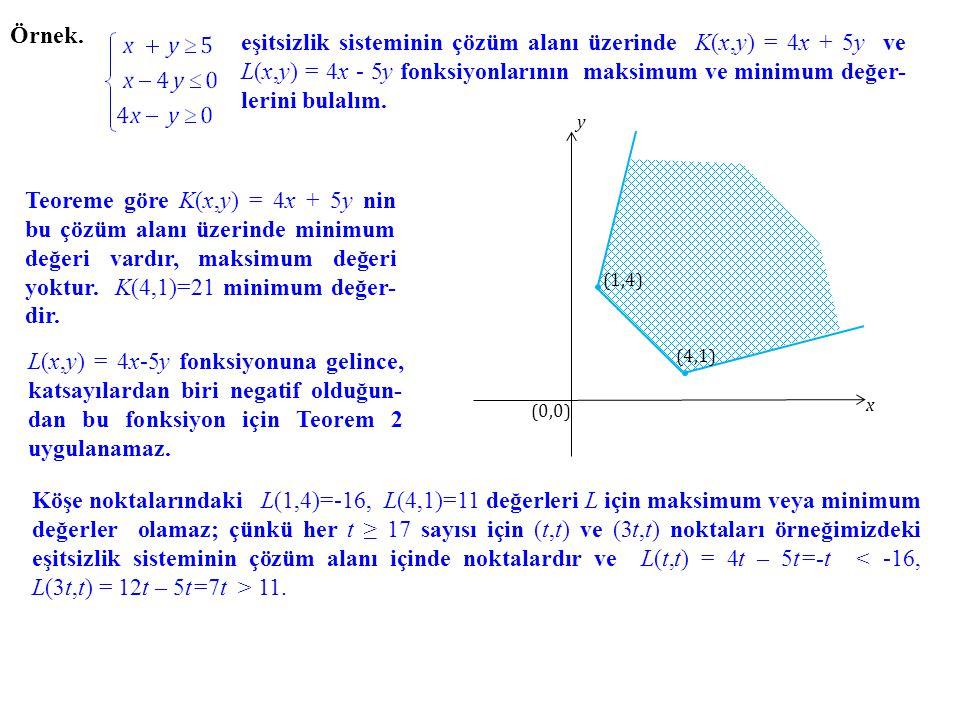 Örnek. eşitsizlik sisteminin çözüm alanı üzerinde K(x,y) = 4x + 5y ve L(x,y) = 4x - 5y fonksiyonlarının maksimum ve minimum değer- lerini bulalım. Teo