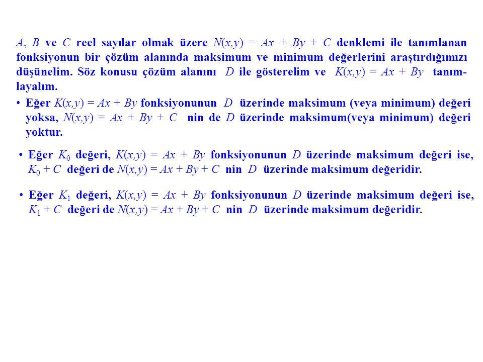A, B ve C reel sayılar olmak üzere N(x,y) = Ax + By + C denklemi ile tanımlanan fonksiyonun bir çözüm alanında maksimum ve minimum değerlerini araştır