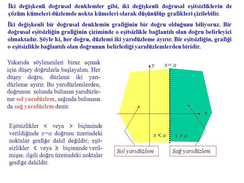Köşe noktası teoremi, bir doğrusal fonksiyonun bir çözüm alanı üzerinde maksimum veya minimum değerlerinin varlığı hususunda sonuçlar çıkarmamıza da yardımcı olur.