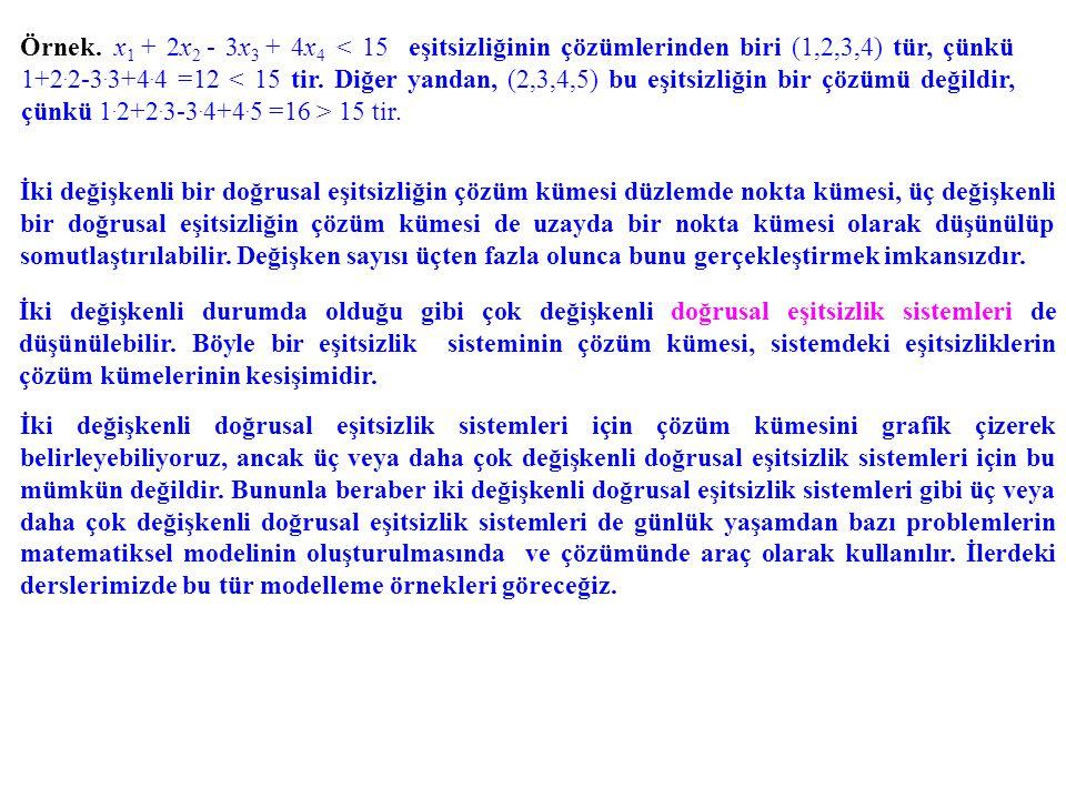 İki değişkenli bir doğrusal eşitsizliğin çözüm kümesi düzlemde nokta kümesi, üç değişkenli bir doğrusal eşitsizliğin çözüm kümesi de uzayda bir nokta kümesi olarak düşünülüp somutlaştırılabilir.