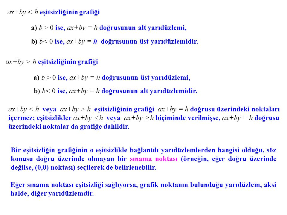 Teorem.a, b, h  ℝ olsun. Şimdi, yarıdüzlemlere somut örnekler vereceğiz.