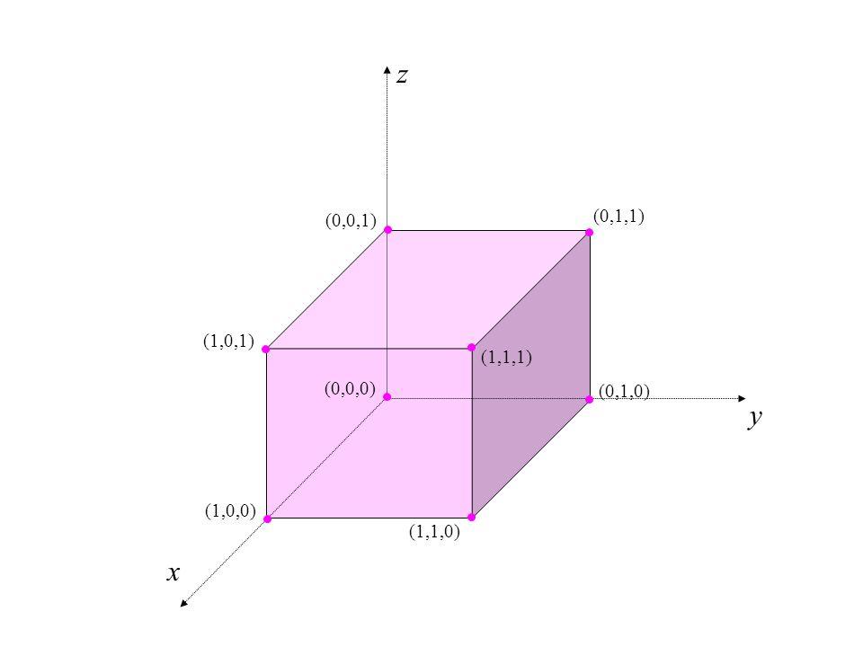 z y x (1,1,0) (0,0,1) (1,1,1) (0,1,0) (1,0,1) (1,0,0) (0,0,0) (0,1,1)