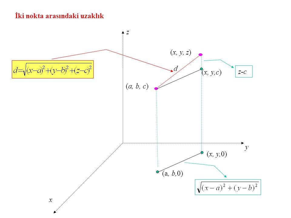 İki nokta arasındaki uzaklık z y x (a, b, c) (x, y, z) (x, y,0) (a, b,0) z-c d (x, y,c)