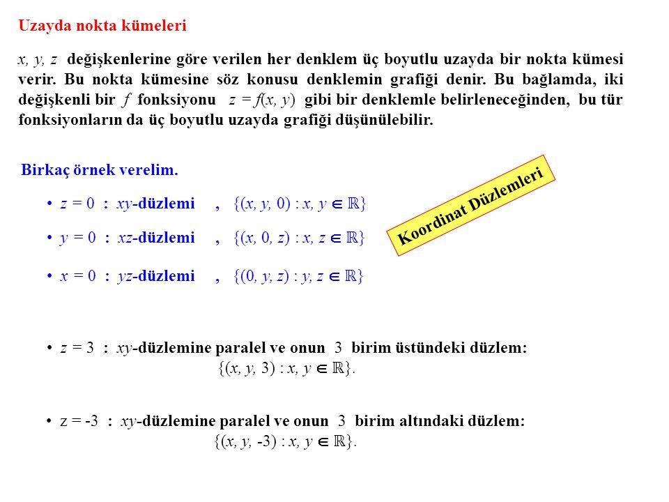Uzayda nokta kümeleri x, y, z değişkenlerine göre verilen her denklem üç boyutlu uzayda bir nokta kümesi verir. Bu nokta kümesine söz konusu denklemin