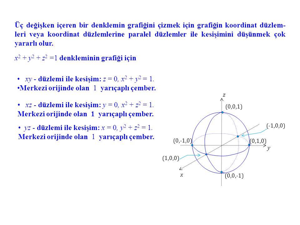 Üç değişken içeren bir denklemin grafiğini çizmek için grafiğin koordinat düzlem- leri veya koordinat düzlemlerine paralel düzlemler ile kesişimini dü