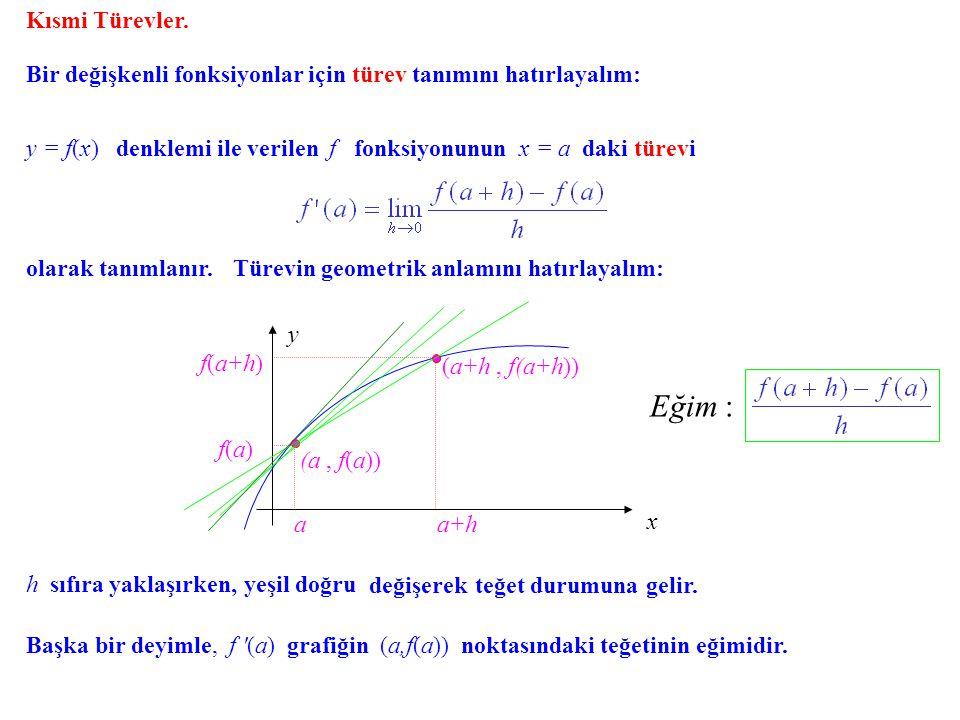 Kısmi Türevler. Bir değişkenli fonksiyonlar için türev tanımını hatırlayalım: y = f(x) denklemi ile verilen f fonksiyonunun x = a daki türevi olarak t