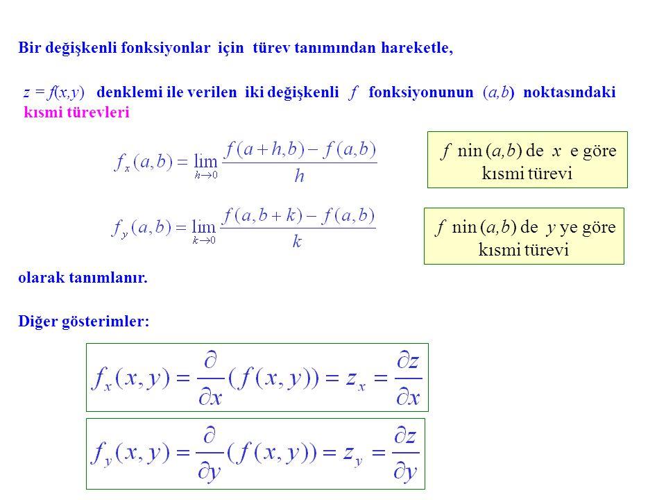 Bir değişkenli fonksiyonlar için türev tanımından hareketle, z = f(x,y) denklemi ile verilen iki değişkenli f fonksiyonunun (a,b) noktasındaki kısmi t