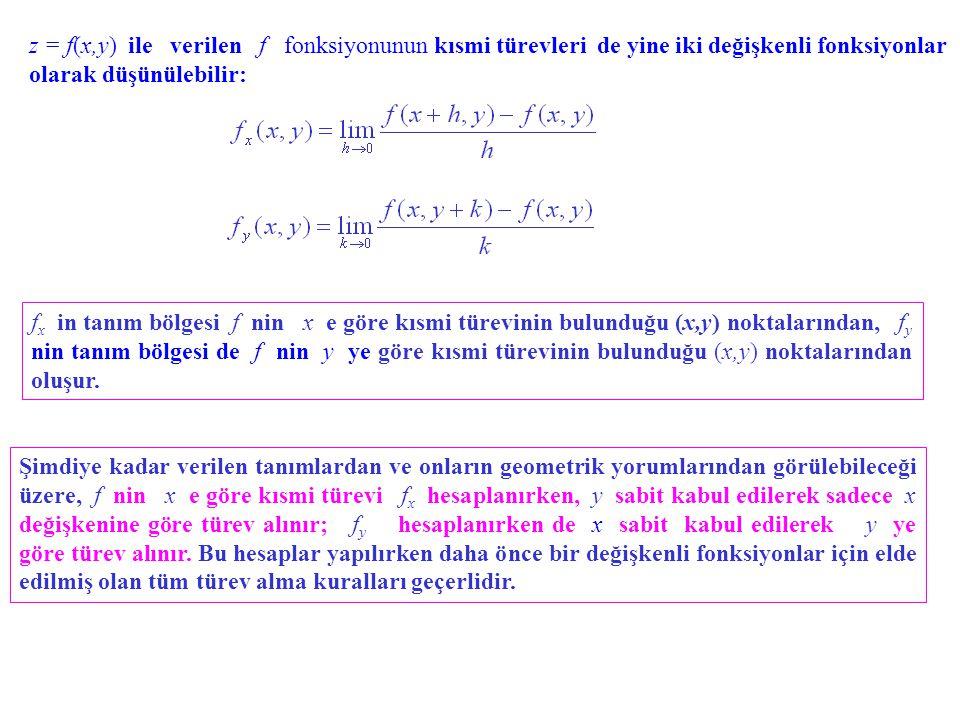 z = f(x,y) ile verilen f fonksiyonunun kısmi türevleri de yine iki değişkenli fonksiyonlar olarak düşünülebilir: f x in tanım bölgesi f nin x e göre k