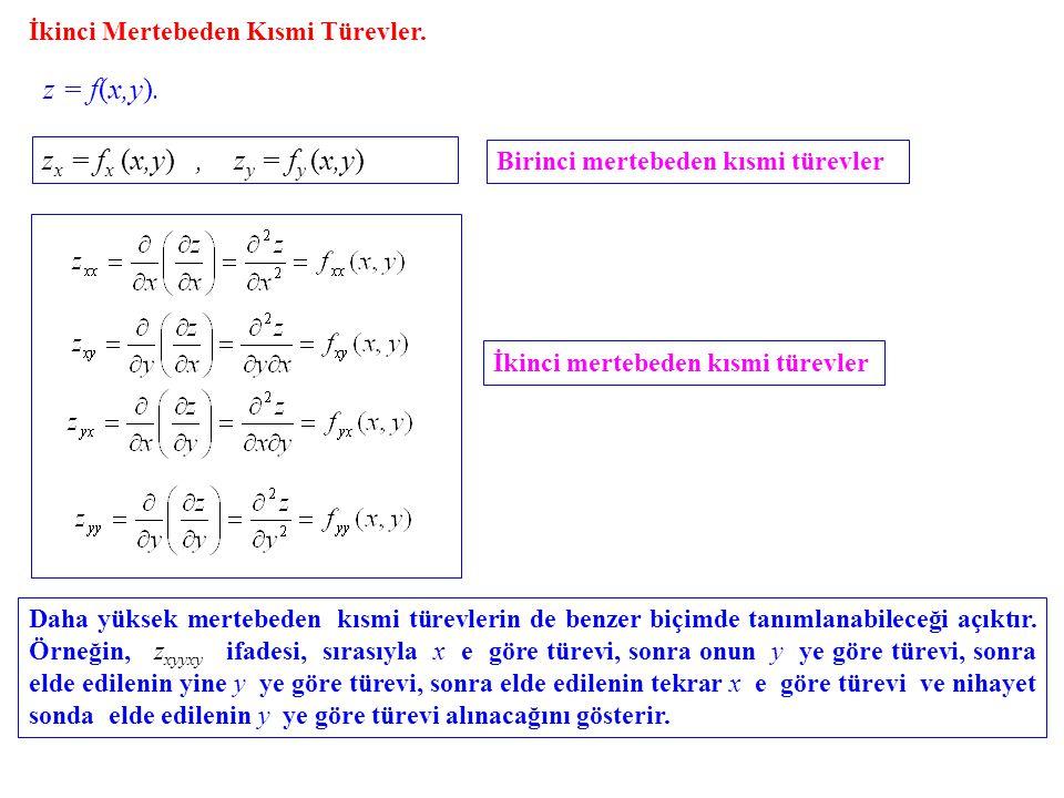 İkinci Mertebeden Kısmi Türevler. z = f(x,y). z x = f x (x,y), z y = f y (x,y) Birinci mertebeden kısmi türevler İkinci mertebeden kısmi türevler Daha