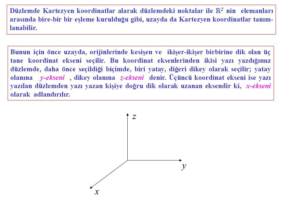 Düzlemde Kartezyen koordinatlar alarak düzlemdeki noktalar ile ℝ 2 nin elemanları arasında bire-bir bir eşleme kurulduğu gibi, uzayda da Kartezyen koo