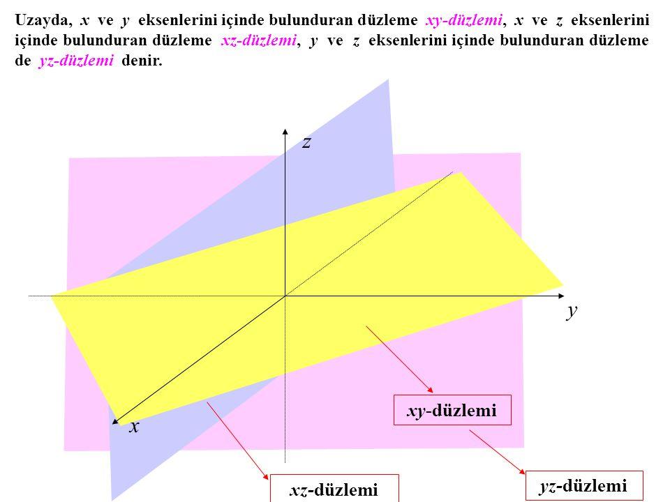 yz-düzlemi xz-düzlemi xy-düzlemi z y x Uzayda, x ve y eksenlerini içinde bulunduran düzleme xy-düzlemi, x ve z eksenlerini içinde bulunduran düzleme x