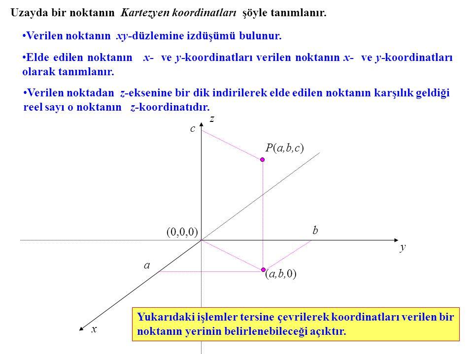 Uzayda bir noktanın Kartezyen koordinatları şöyle tanımlanır. z y x Verilen noktanın xy-düzlemine izdüşümü bulunur. Elde edilen noktanın x- ve y-koord