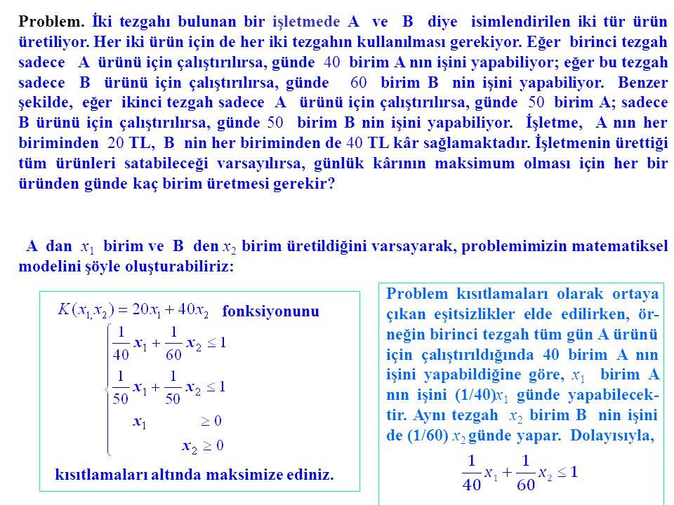 A dan x1 x1 birim ve B den x2 x2 birim üretildiğini varsayarak, problemimizin matematiksel modelini şöyle oluşturabiliriz: fonksiyonunu kısıtlamaları altında maksimize ediniz.